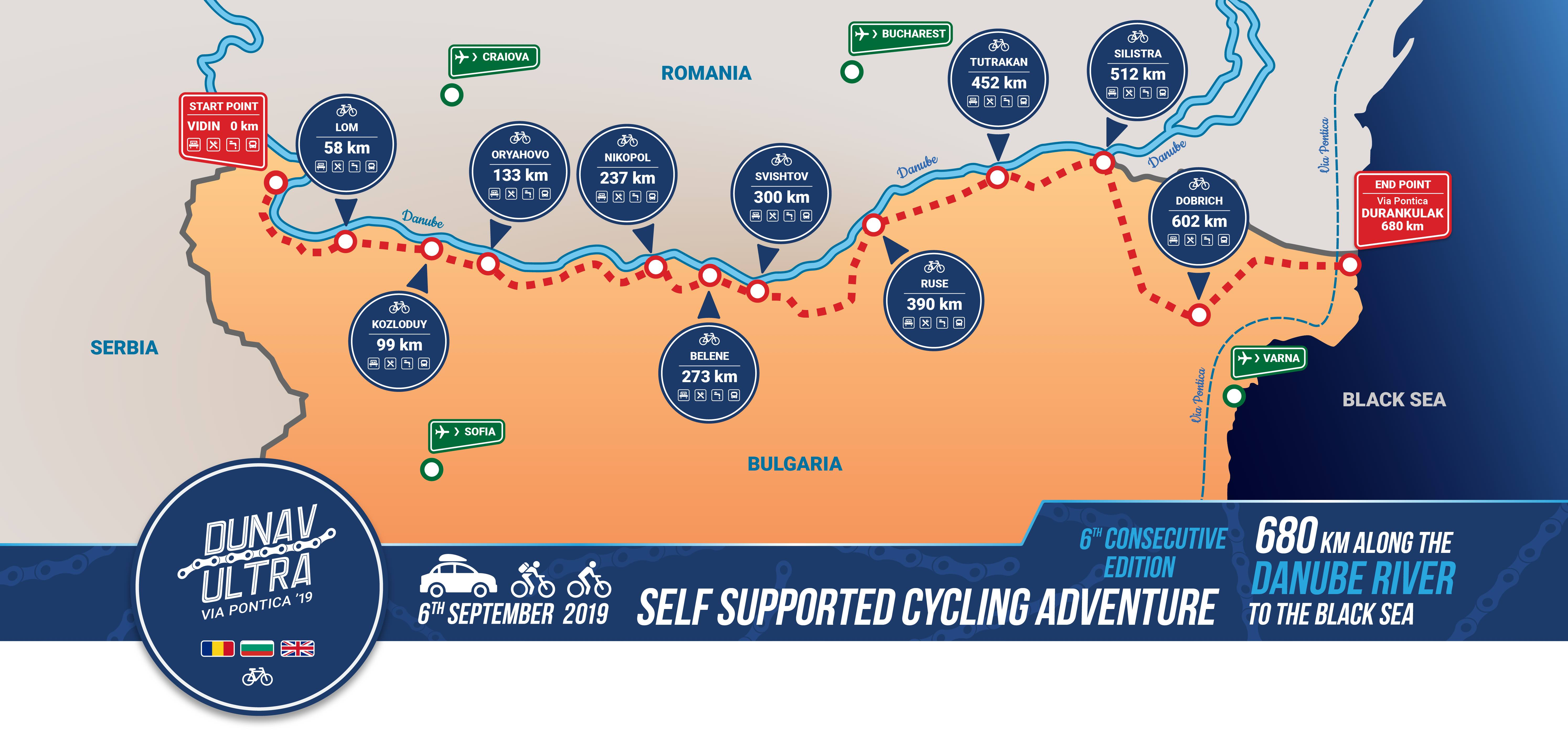 Dunav Ultra: Via Pontica - Self Supported Cycling Adventure 2019